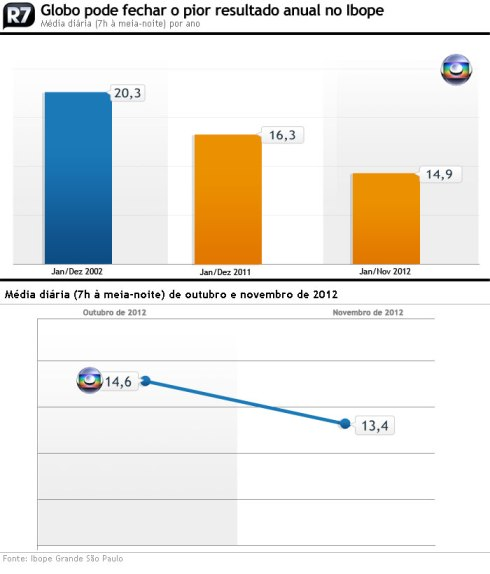 20121203-grafico-audiencia